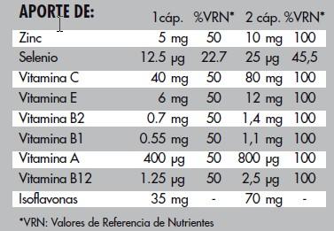 menoflavol informacion nutricional
